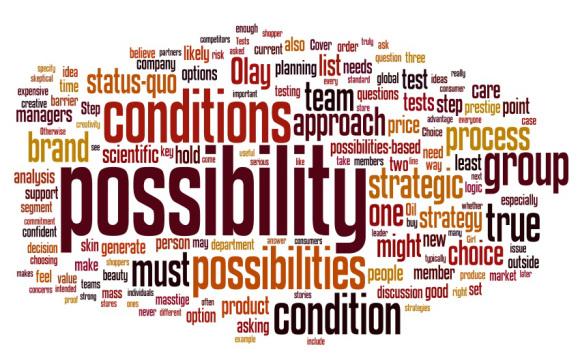 Possibilities word cloud